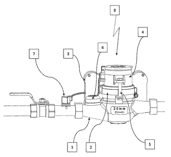 Analysis of pipe systems with sensor devices