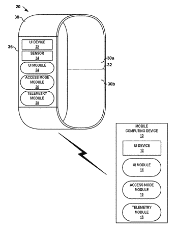 Mobile computing device and wearable computing device having automatic access mode control