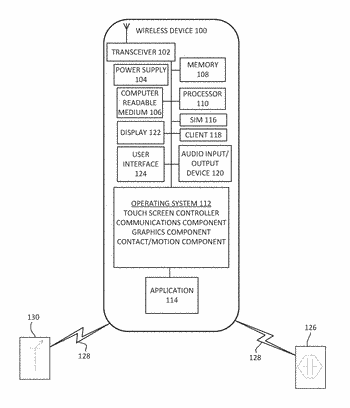 Device, system, and process for providing real-time short message data services for mission critical communications