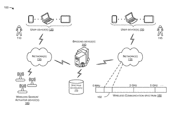 Systems and methods for a wireless network bridge