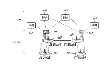 System and method for minimizing network load imbalance and latency