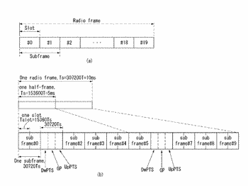Method and device for controlling transmission power in wireless communication system