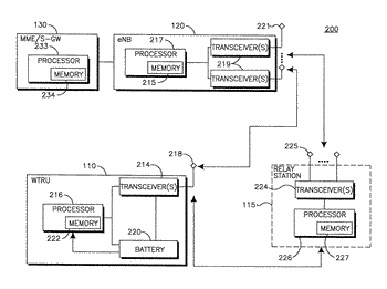 Uplink power control for distributed wireless communication