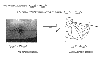 New uses for eye tracking in a visual prosthesis