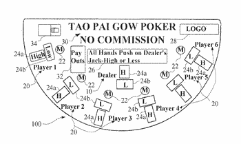 Non-commission pai gow poker games, devices, systems and methods thereo