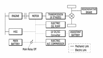Control method and apparatus of hybrid electric vehicle