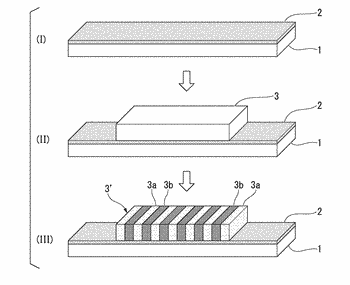 Resin composition for forming a phase-separated structure, and method of producing structure containing phase-separated structure