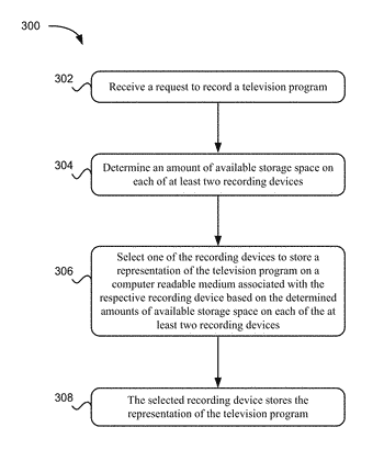 Systems and methods for operation of recording devices such as digital video recorders (dvrs)