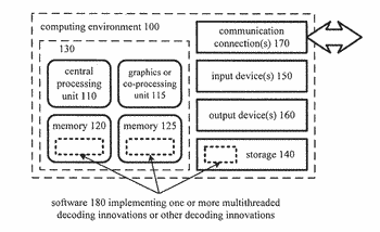 Implementations of cabac decoding for video decoding