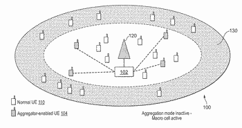 Telecommunication system for relaying cellular coverage