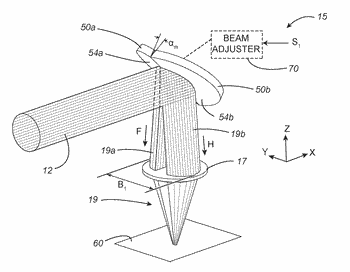 Laser processing system with modified beam energy distribution