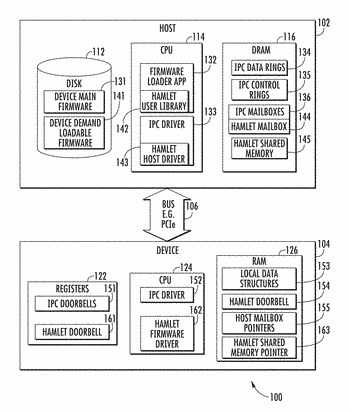 Methods and apparatus for locking at least a portion of a shared memory resource