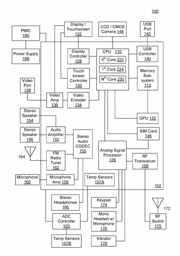 System and method for improved memory performance using cache level hashing
