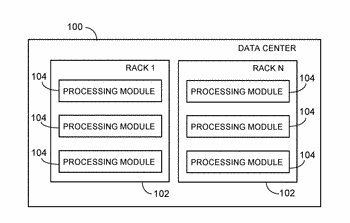 Parallel processing of data for an untrusted application