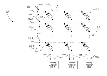Memristive dot product engine with a nulling amplifier