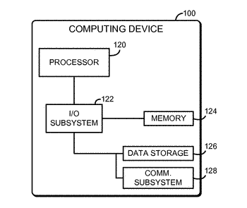Technologies for efficient lz77-based data decompression