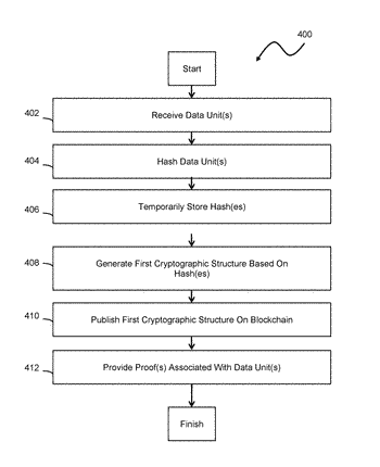 Systems and methods for certification of data units and/or certification verification