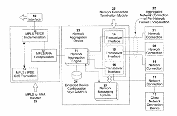 System, apparatus and method for providing improved performance of aggregated/bonded network connections with multiprotocol ...