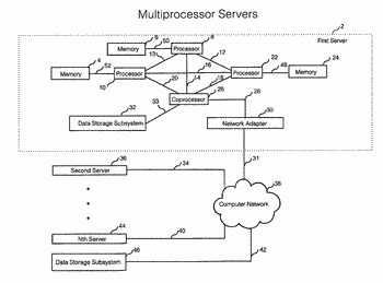Secure migration of virtual machines from source to target and transfer of vm descriptor and ...