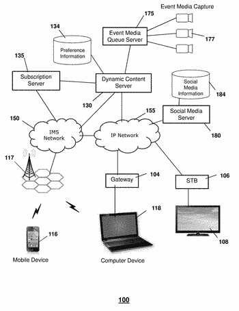 Method and apparatus for providing configurable event content
