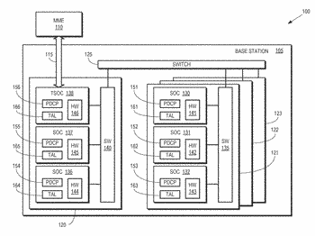 Downlink packet routing in a system-on-a-chip base station architecture