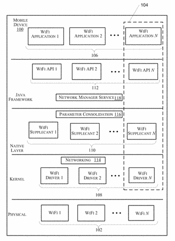 Mobile device with multiple wifi interfaces