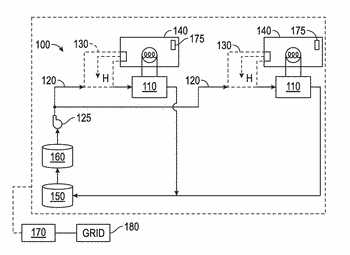 Power supply system and method of managing the same