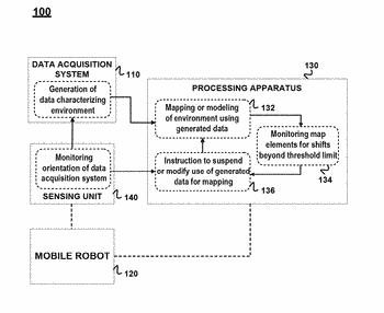 Method and apparatus for simultaneous localization and mapping of mobile robot environment