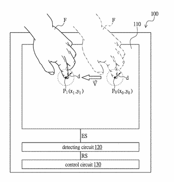 Touch positioning method for touch panel