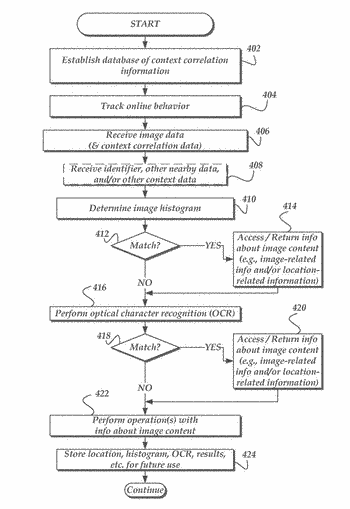 Data access based on content of image recorded by a mobile device