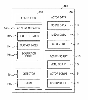Method and apparatus for producing and reproducing augmented reality contents in mobile terminal