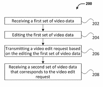 Methods and systems of video processing