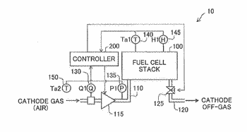 Fuel cell system and control method of the same