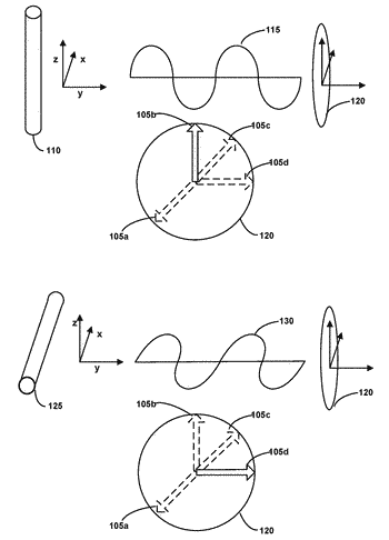 Adaptive dual polarized mimo for dynamically moving transmitter and receiver