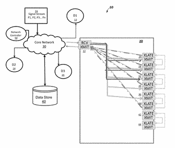 Device, system and method for network-based address translation for multiple recipients
