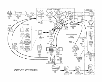 Systems and methods for decryption as a service via a message queuing  protocol
