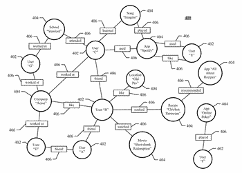 Local-area network (lan) -based location determination