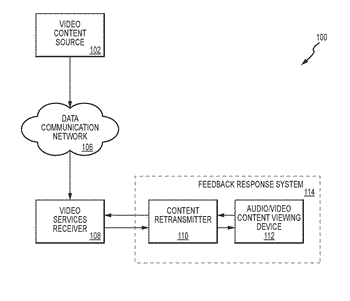 Methods and apparatus for presenting a still-image feedback response to user command for remote audio/...