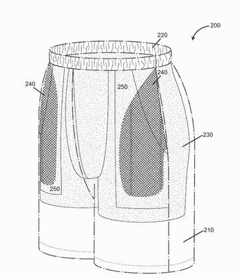 Garment with secured pocket