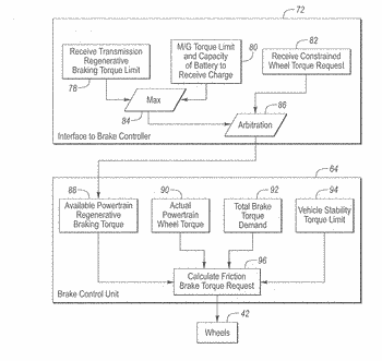 Control system for regenerative braking in a hybrid vehicle