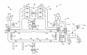 System and methods for operating an exhaust gas recirculation valve based on a temperature difference ...