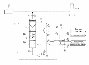 Method and apparatus for collecting waste heat of exhaust gas and reducing white smoke