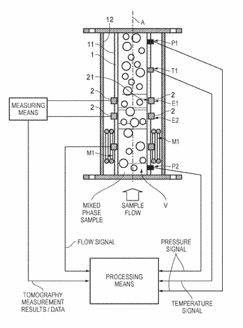 Tomography apparatus, multi-phase flow monitoring system, and corresponding methods