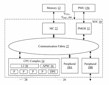 Dynamic voltage and frequency management based on active processors