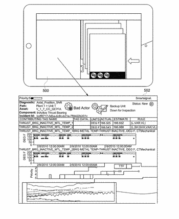 Method and apparatus for providing a multi-pane graphical display with information associated with a case ...
