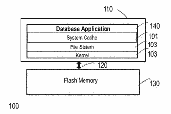 Method and apparatus for optimizing data storage based on application