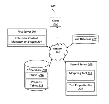 Method and system for morphing object types in enterprise content management systems