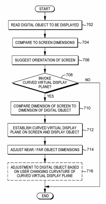 Curved virtual display surface for displaying digital objects