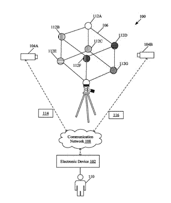 System and method for extrinsic camera parameters calibration by use of a three dimensional (3d) ...