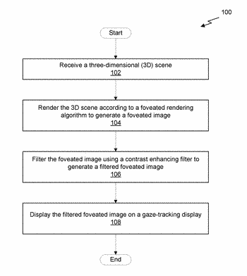 Perceptually-based foveated rendering using a contrast-enhancing filter